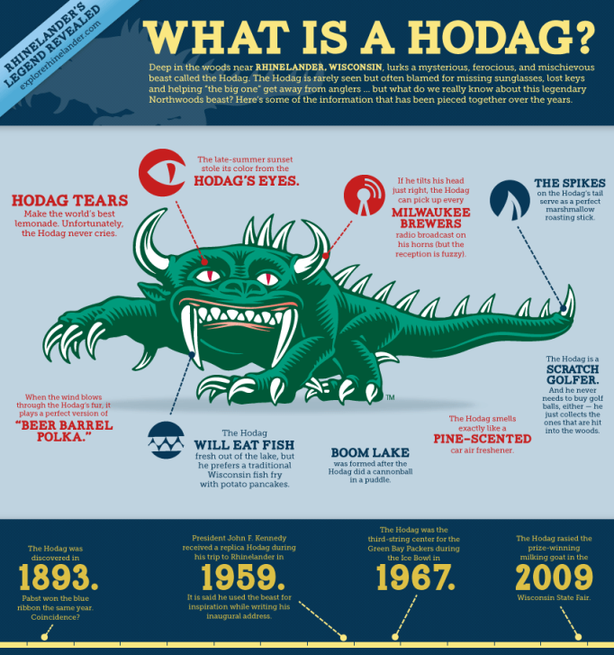 what-is-a-hodag